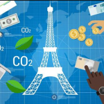 CAN WE ACHIEVE THE PARIS AGREEMENT GOALS WITH  TODAY`S ENERGY MINDSET?